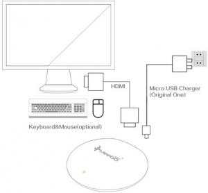Malgré sa conception et sa taille, le Meegopad T04 a un système d'exploitation de bureau.