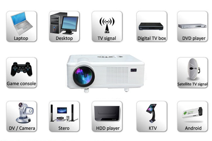 Le Excelvan CL720D supporte divers dispositifs