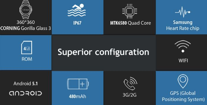 Les principales spécifications de la Zeblaze Blitz 3G