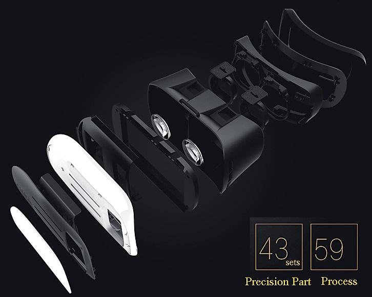 Lunettes VR bon marché mais avec de bons matériels