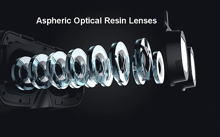 Les lunettes VR Box permettent de modifier l'orientation des lentilles