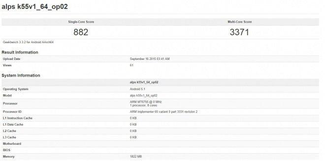 Les premiers résultats de rendement que nous avons du Mediatek Helio P10.