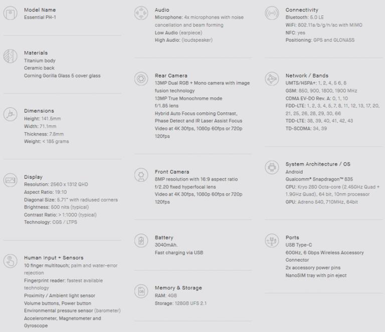 Tableau des caractéristiques techniques du Essential Phone